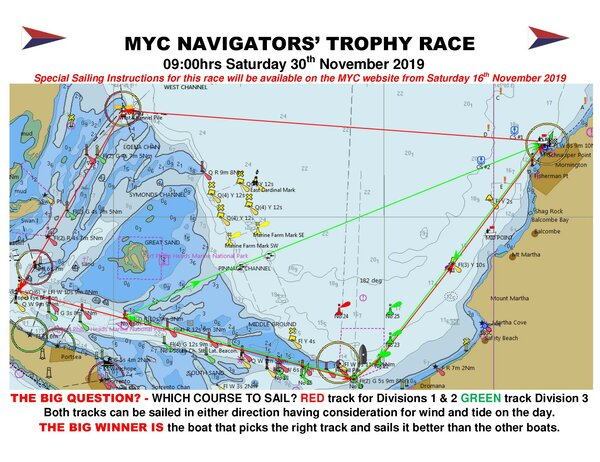 Flyer Navigators Trophy 2019RS